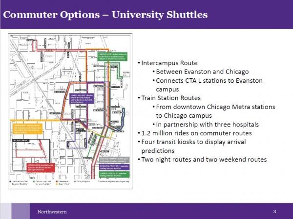 Northwestern University shuttles operated by WeDriveU - BWC 2020 webinar