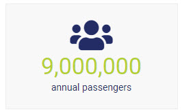 WeDriveU 9M Shuttle Passengers